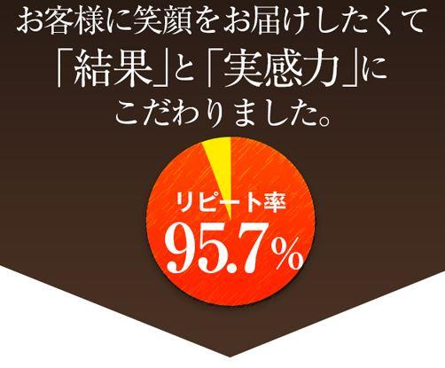 十津川農場 びわ丸 リピート率